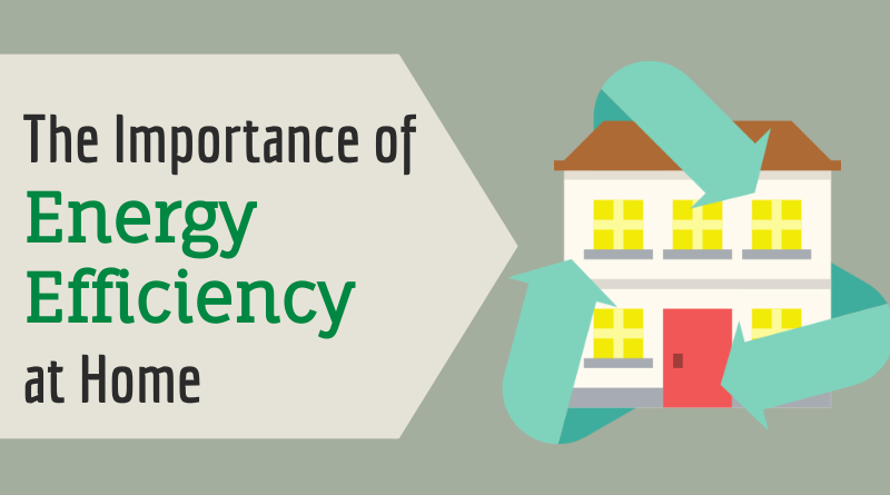 Energy Efficiency at Home
